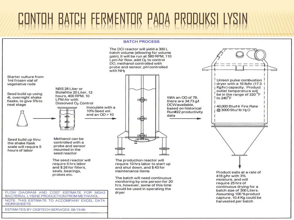 BATCH FERMENTORCONTINUOUS FERMENTOR  Mikroorganisme tdk hilang selama proses fermentasi  MO.