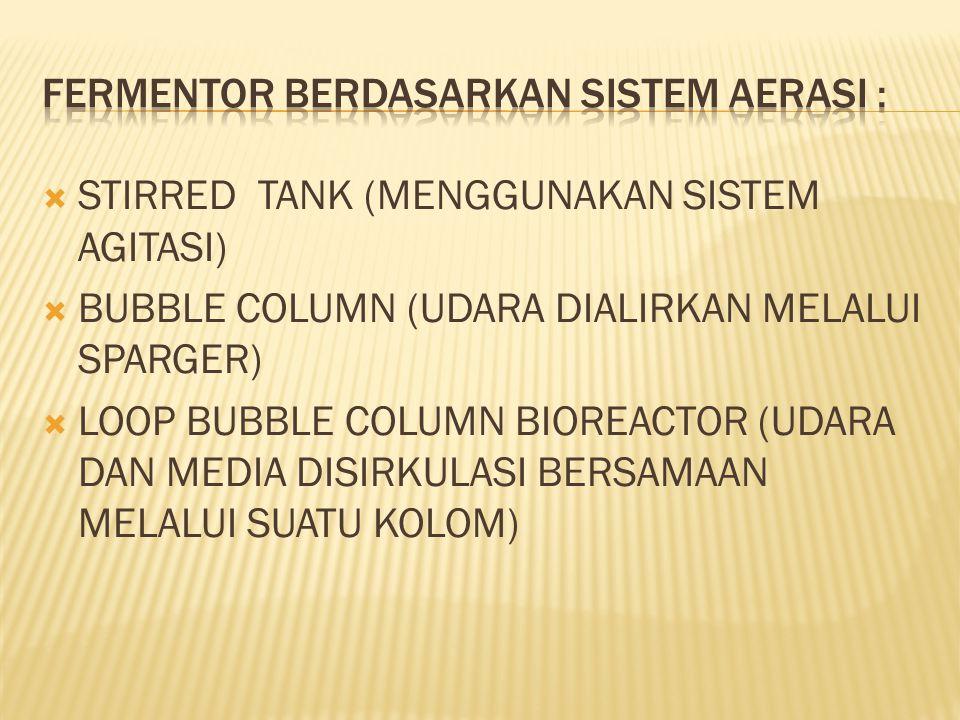  STIRRED TANK (MENGGUNAKAN SISTEM AGITASI)  BUBBLE COLUMN (UDARA DIALIRKAN MELALUI SPARGER)  LOOP BUBBLE COLUMN BIOREACTOR (UDARA DAN MEDIA DISIRKULASI BERSAMAAN MELALUI SUATU KOLOM)