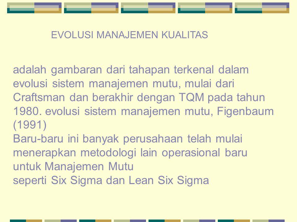 adalah gambaran dari tahapan terkenal dalam evolusi sistem manajemen mutu, mulai dari Craftsman dan berakhir dengan TQM pada tahun 1980. evolusi siste