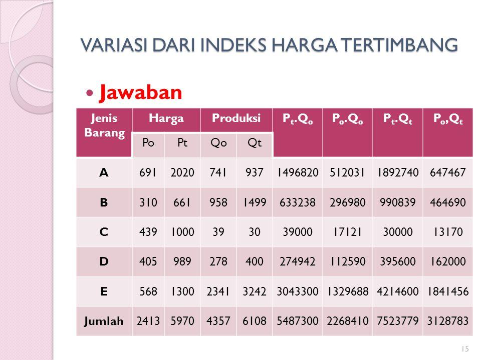 VARIASI DARI INDEKS HARGA TERTIMBANG 15 Jawaban Jenis Barang HargaProduksiP t.Q o P o.Q o P t.Q t P o,Q t PoPtQoQt A6912020741937149682051203118927406