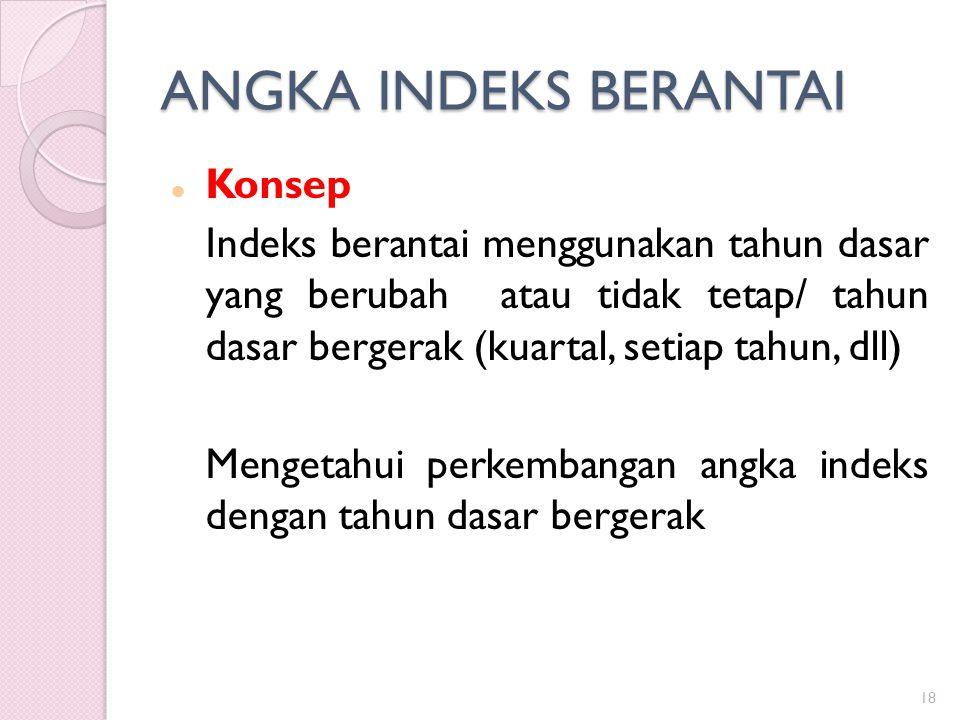 ANGKA INDEKS BERANTAI Konsep Indeks berantai menggunakan tahun dasar yang berubah atau tidak tetap/ tahun dasar bergerak (kuartal, setiap tahun, dll)