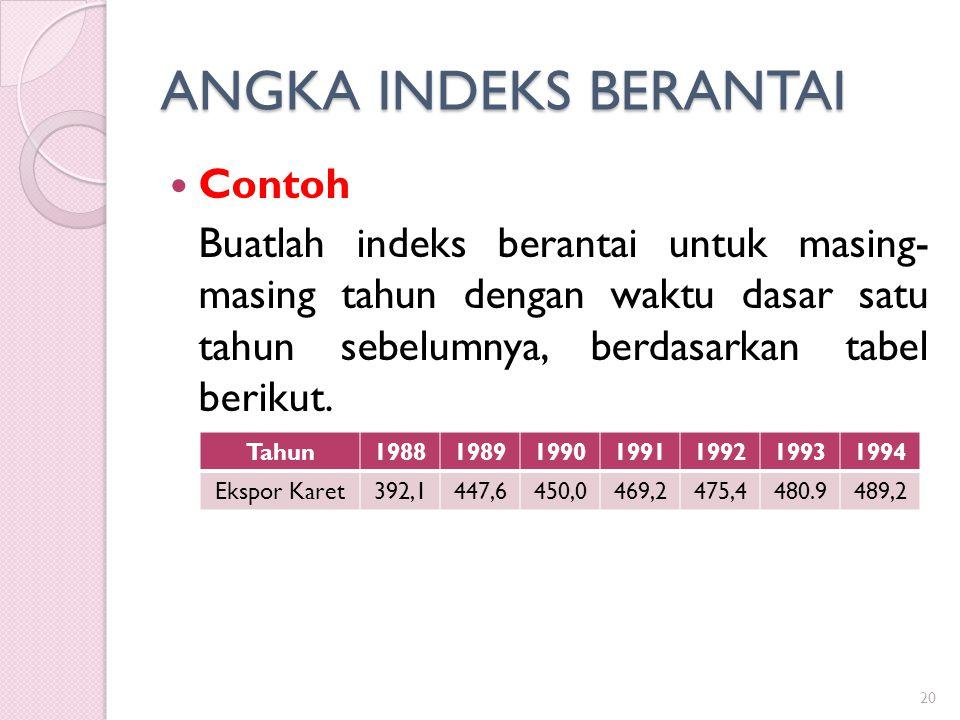 ANGKA INDEKS BERANTAI Contoh Buatlah indeks berantai untuk masing- masing tahun dengan waktu dasar satu tahun sebelumnya, berdasarkan tabel berikut. 2