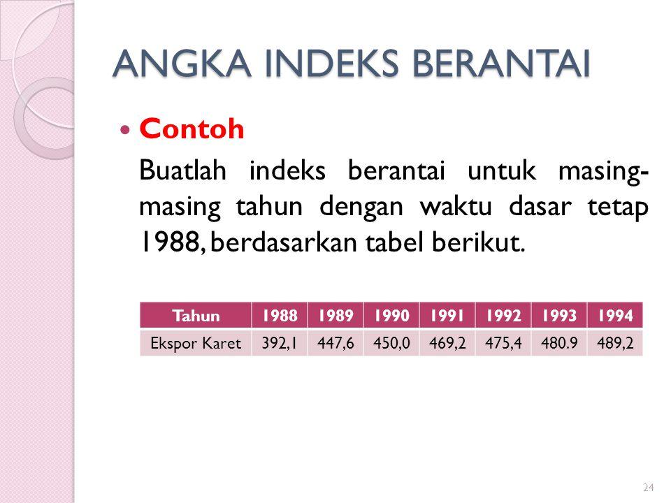 ANGKA INDEKS BERANTAI 24 Contoh Buatlah indeks berantai untuk masing- masing tahun dengan waktu dasar tetap 1988, berdasarkan tabel berikut. Tahun1988
