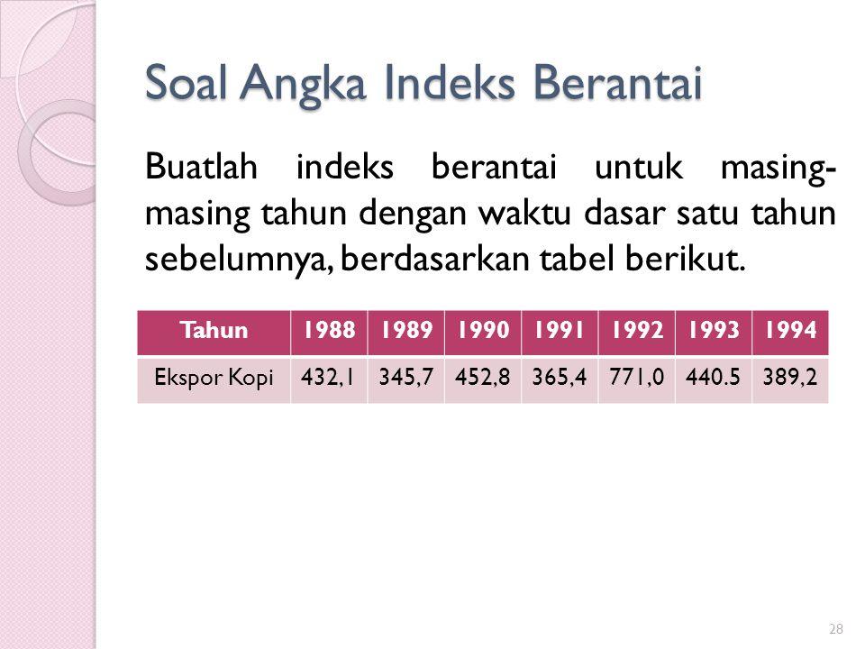 Soal Angka Indeks Berantai 28 Buatlah indeks berantai untuk masing- masing tahun dengan waktu dasar satu tahun sebelumnya, berdasarkan tabel berikut.