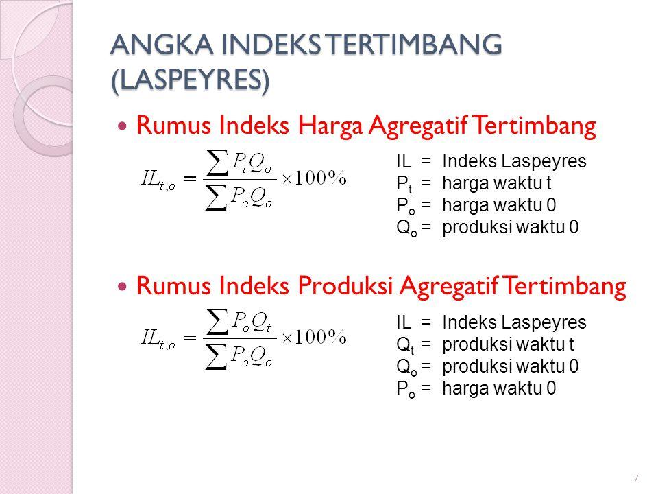 ANGKA INDEKS TERTIMBANG (LASPEYRES) Rumus Indeks Harga Agregatif Tertimbang Rumus Indeks Produksi Agregatif Tertimbang 7 IL=Indeks Laspeyres P t =harg