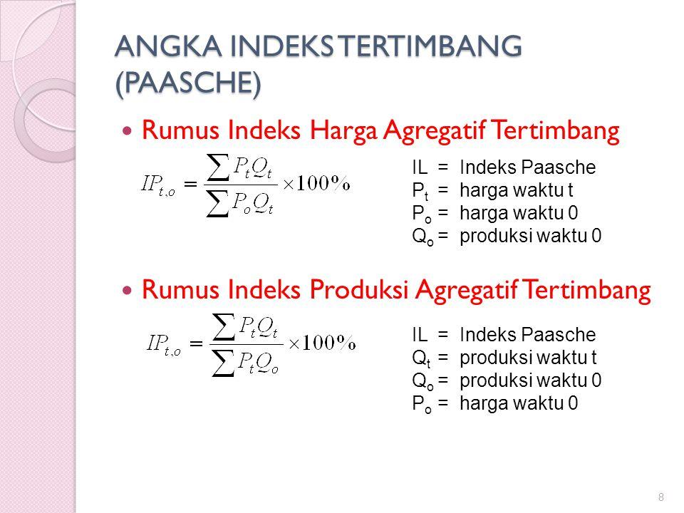 ANGKA INDEKS TERTIMBANG (PAASCHE) Rumus Indeks Harga Agregatif Tertimbang Rumus Indeks Produksi Agregatif Tertimbang 8 IL=Indeks Paasche P t =harga wa