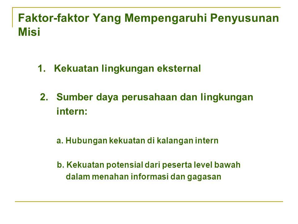 Faktor-faktor Yang Mempengaruhi Penyusunan Misi 1. Kekuatan lingkungan eksternal 2. Sumber daya perusahaan dan lingkungan intern: a. Hubungan kekuatan