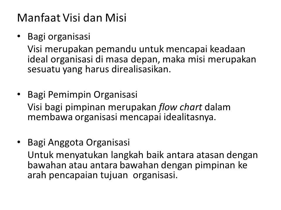 Manfaat Visi dan Misi Bagi organisasi Visi merupakan pemandu untuk mencapai keadaan ideal organisasi di masa depan, maka misi merupakan sesuatu yang harus direalisasikan.