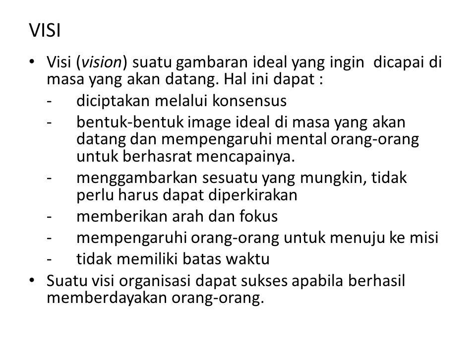VISI Visi (vision) suatu gambaran ideal yang ingin dicapai di masa yang akan datang.