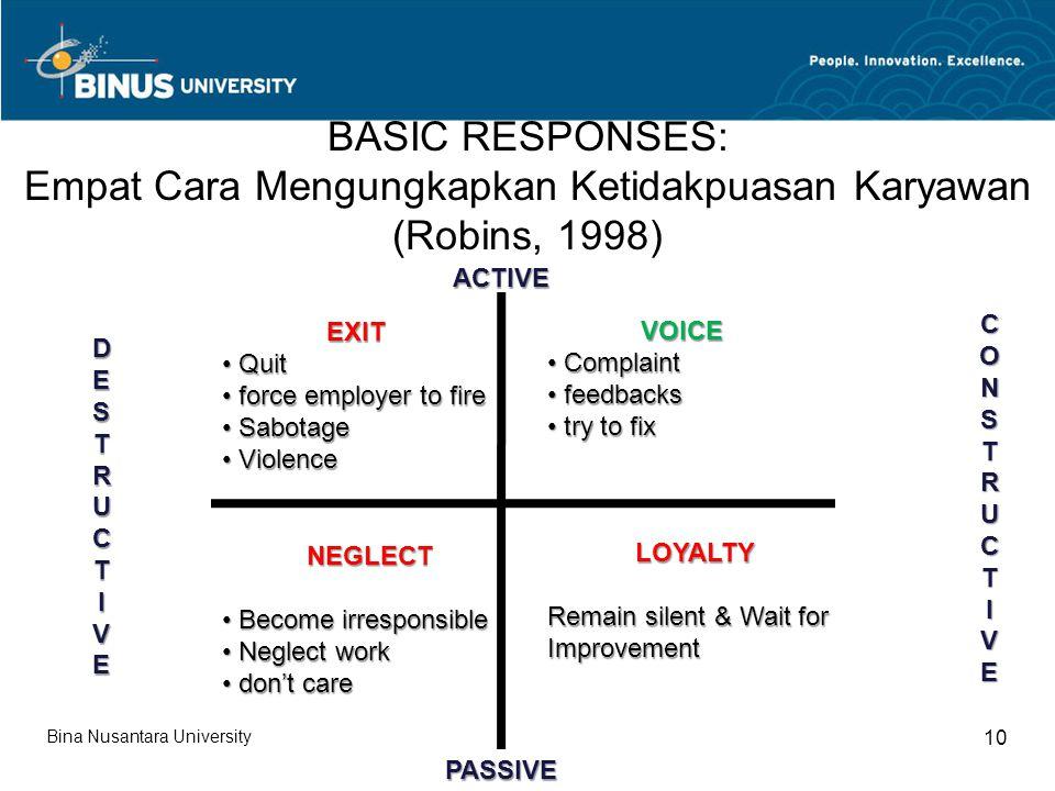 BASIC RESPONSES: Empat Cara Mengungkapkan Ketidakpuasan Karyawan (Robins, 1998) ACTIVE PASSIVE DESTRUCTDESTRUCTIIVEVEDESTRUCTDESTRUCTIIVEVEI CONSTRUCT