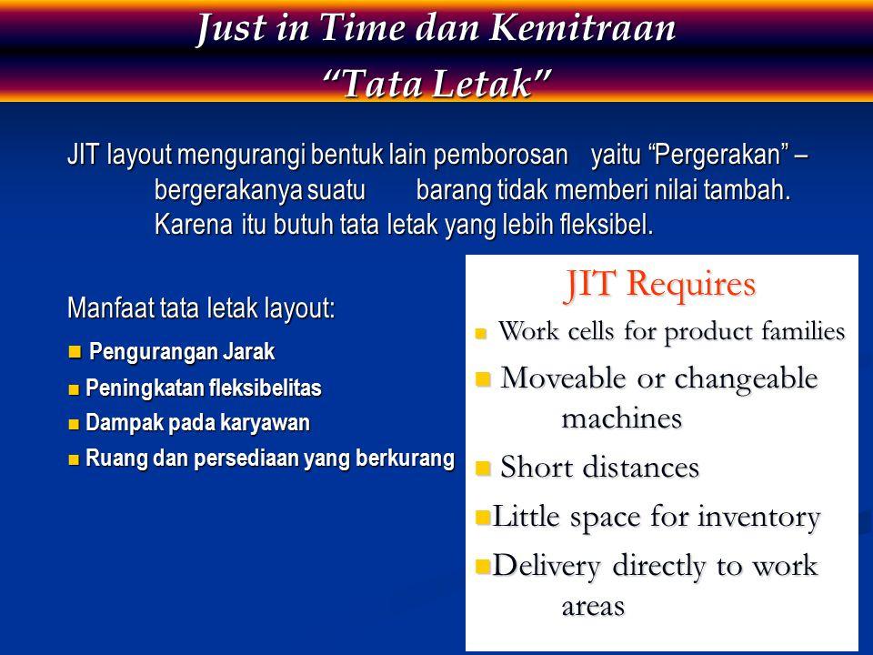"JIT layout mengurangi bentuk lain pemborosan yaitu ""Pergerakan"" – bergerakanya suatu barang tidak memberi nilai tambah. Karena itu butuh tata letak ya"