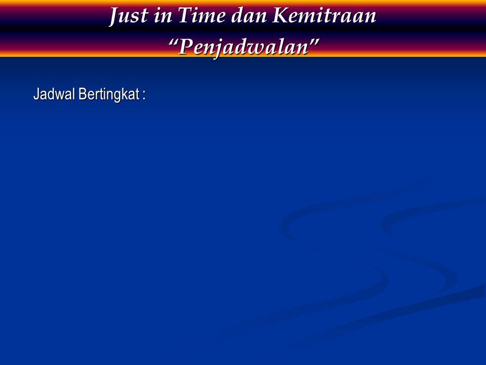 """Jadwal Bertingkat : Just in Time dan Kemitraan """"Penjadwalan"""""""