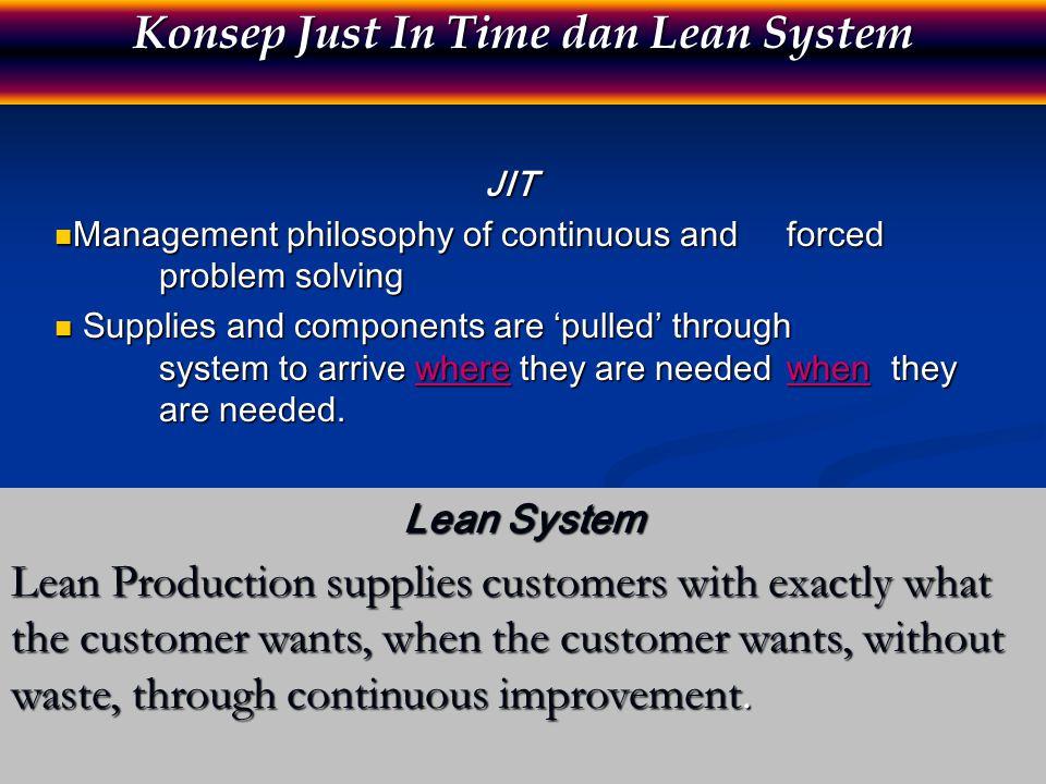 JIT adalah Sebuah filosofi pemecahan masalah secara berkelanjutan dan memaksa yang menghilangkan pemborosan JIT adalah Sebuah filosofi pemecahan masalah secara berkelanjutan dan memaksa yang menghilangkan pemborosan Lean System (produksi yang ramping)  sebuah jalan untuk menghapuskan pemborosan dengan memusatkan perhatian secara tepat pada apa yang diinginkan pelanggan Konsep Just In Time dan Lean System