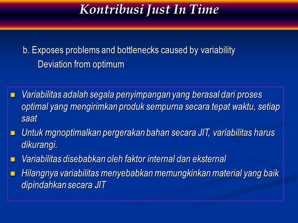 Jadwal Bertingkat : Just in Time dan Kemitraan Penjadwalan