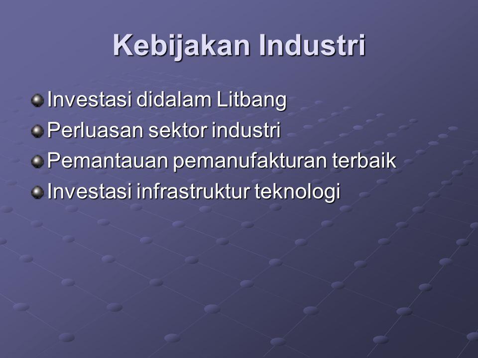 Kebijakan Industri Investasi didalam Litbang Perluasan sektor industri Pemantauan pemanufakturan terbaik Investasi infrastruktur teknologi