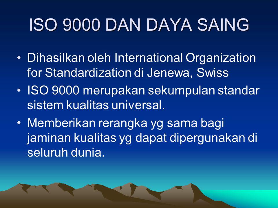 ISO 9000 DAN DAYA SAING Dihasilkan oleh International Organization for Standardization di Jenewa, Swiss ISO 9000 merupakan sekumpulan standar sistem k