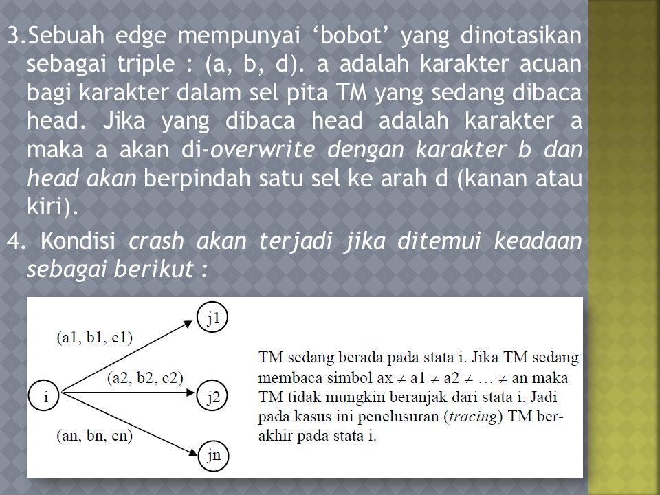 Rancanglah sebuah mesin turing pengenal bahasa L = {a n b n | n ≥ 0).
