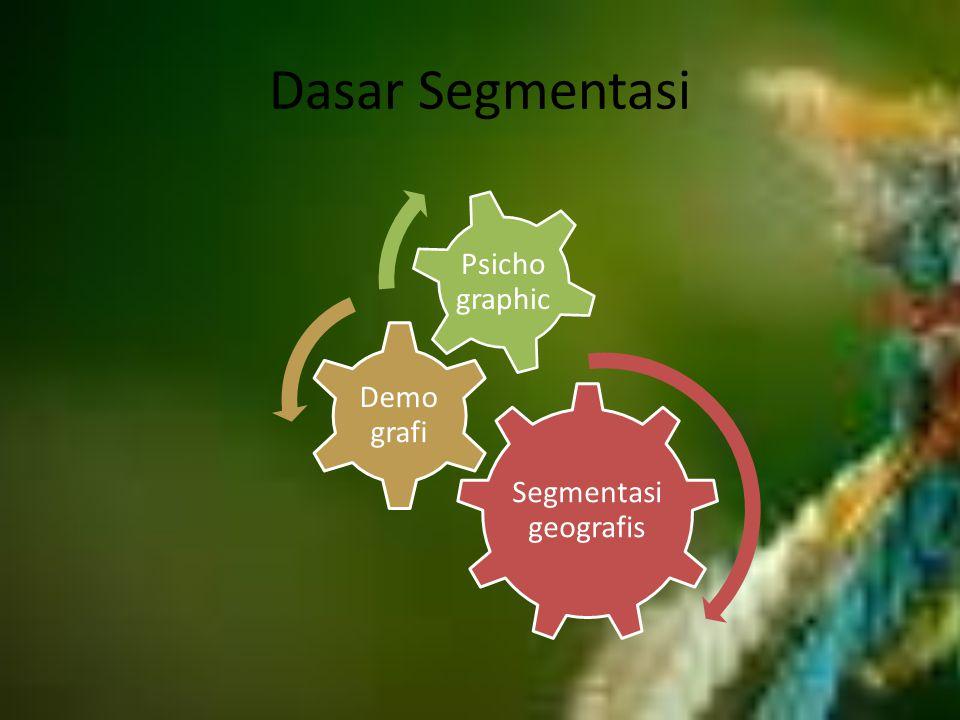 Dasar Segmentasi Segmentasi geografis Demo grafi Psichog raphic