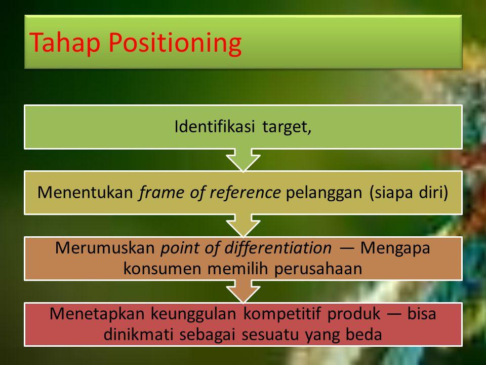 Tahap Positioning Menetapkan keunggulan kompetitif produk — bisa dinikmati sebagai sesuatu yang beda Merumuskan point of differentiation — Mengapa kon