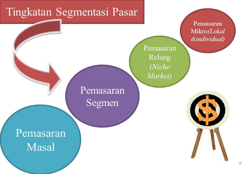 8 Pemasaran Mikro(Lokal &individual) Pemasaran Relung (Niche Market) Pemasaran Segmen Pemasaran Masal Tingkatan Segmentasi Pasar