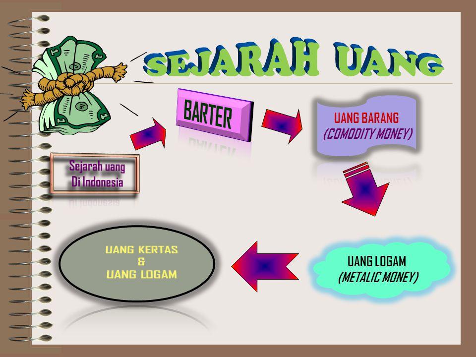 UANG LOGAM (METALIC MONEY)