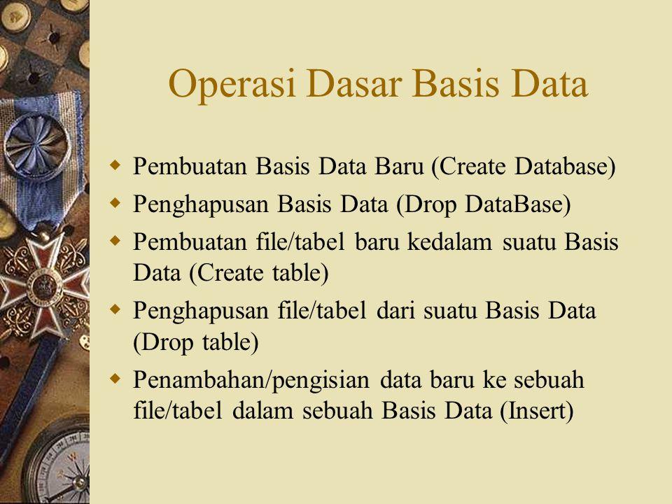 Operasi Dasar Basis Data  Pembuatan Basis Data Baru (Create Database)  Penghapusan Basis Data (Drop DataBase)  Pembuatan file/tabel baru kedalam suatu Basis Data (Create table)  Penghapusan file/tabel dari suatu Basis Data (Drop table)  Penambahan/pengisian data baru ke sebuah file/tabel dalam sebuah Basis Data (Insert)