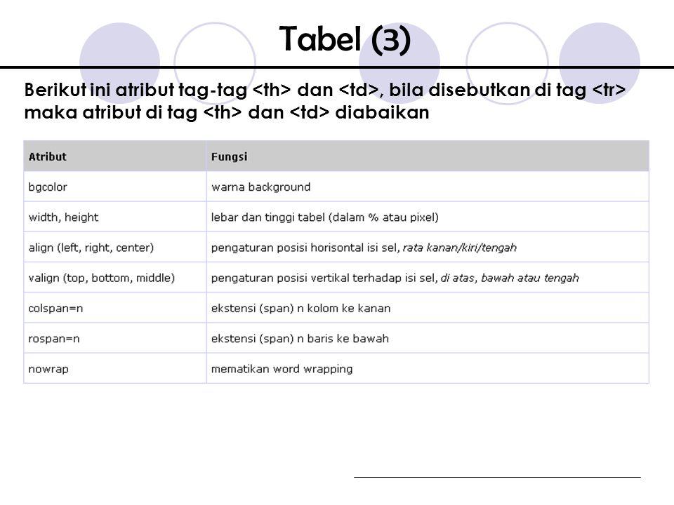 Berikut ini atribut tag-tag dan, bila disebutkan di tag maka atribut di tag dan diabaikan Tabel (3)