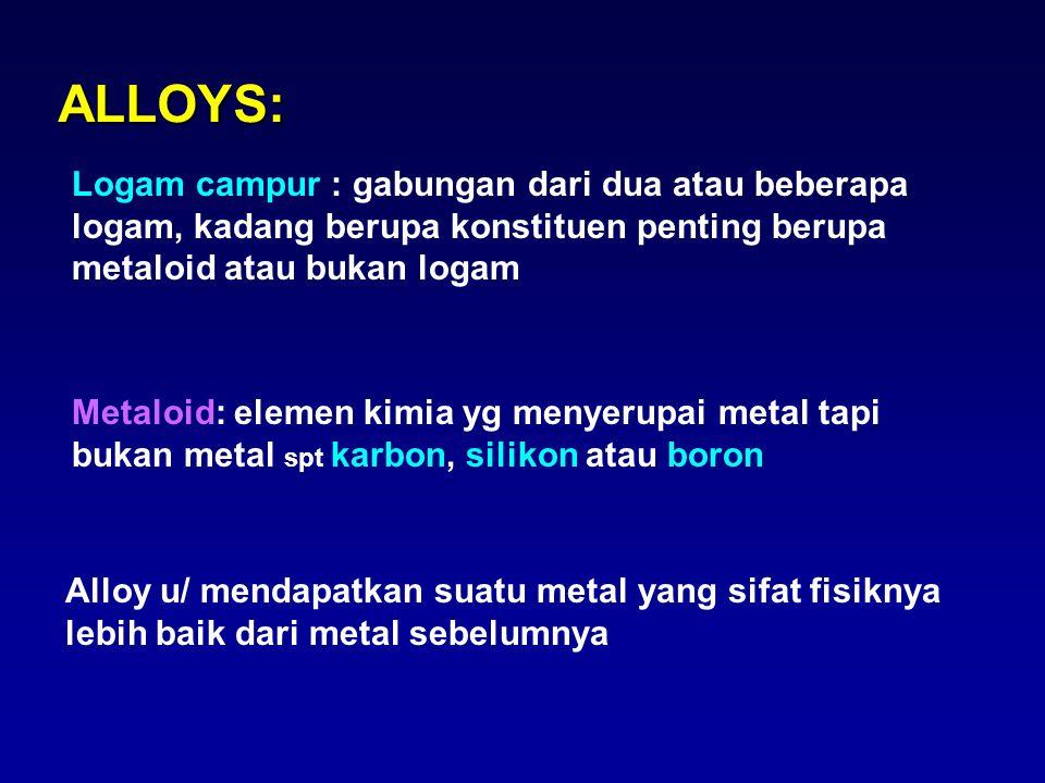 ALLOYS: Logam campur : gabungan dari dua atau beberapa logam, kadang berupa konstituen penting berupa metaloid atau bukan logam Metaloid: elemen kimia
