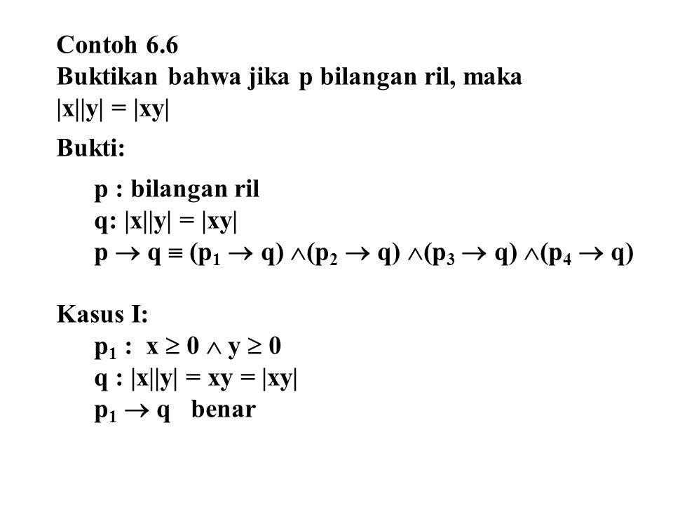 Contoh 6.6 Buktikan bahwa jika p bilangan ril, maka |x||y| = |xy| Bukti: p : bilangan ril q: |x||y| = |xy| p  q  (p 1  q)  (p 2  q)  (p 3  q) 