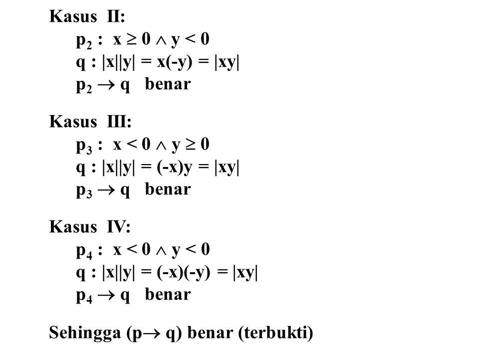 Kasus II: p 2 : x  0  y < 0 q : |x||y| = x(-y) = |xy| p 2  qbenar Kasus III: p 3 : x < 0  y  0 q : |x||y| = (-x)y = |xy| p 3  qbenar Kasus IV: p