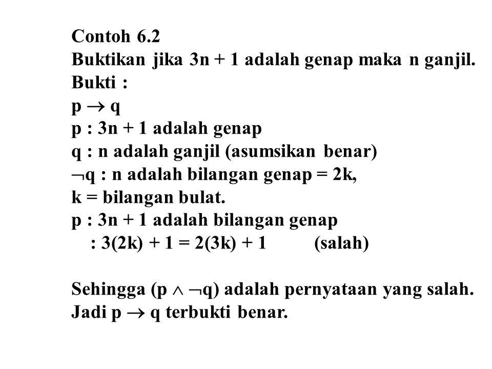 Contoh 6.2 Buktikan jika 3n + 1 adalah genap maka n ganjil. Bukti : p  q p : 3n + 1 adalah genap q : n adalah ganjil (asumsikan benar)  q : n adalah