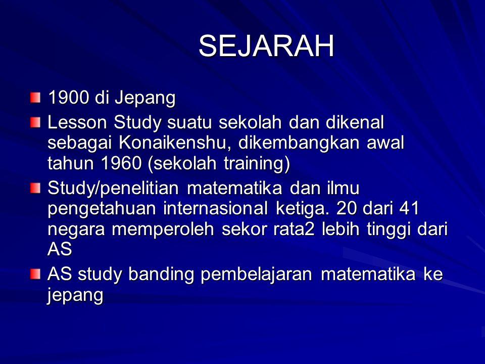 SEJARAH 1900 di Jepang Lesson Study suatu sekolah dan dikenal sebagai Konaikenshu, dikembangkan awal tahun 1960 (sekolah training) Study/penelitian ma