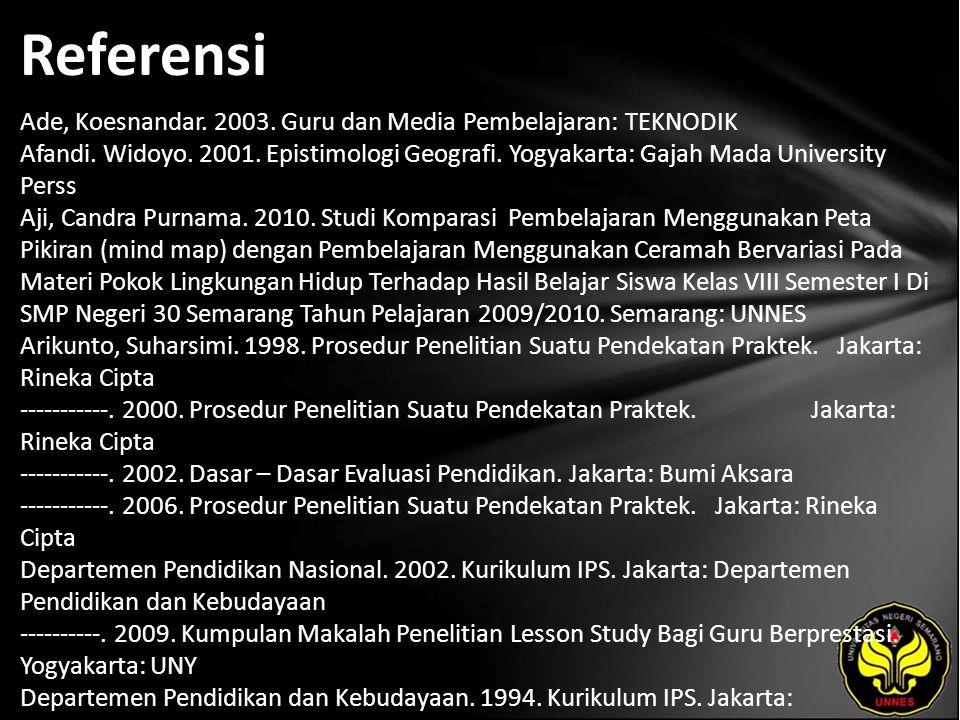Referensi Ade, Koesnandar. 2003. Guru dan Media Pembelajaran: TEKNODIK Afandi.