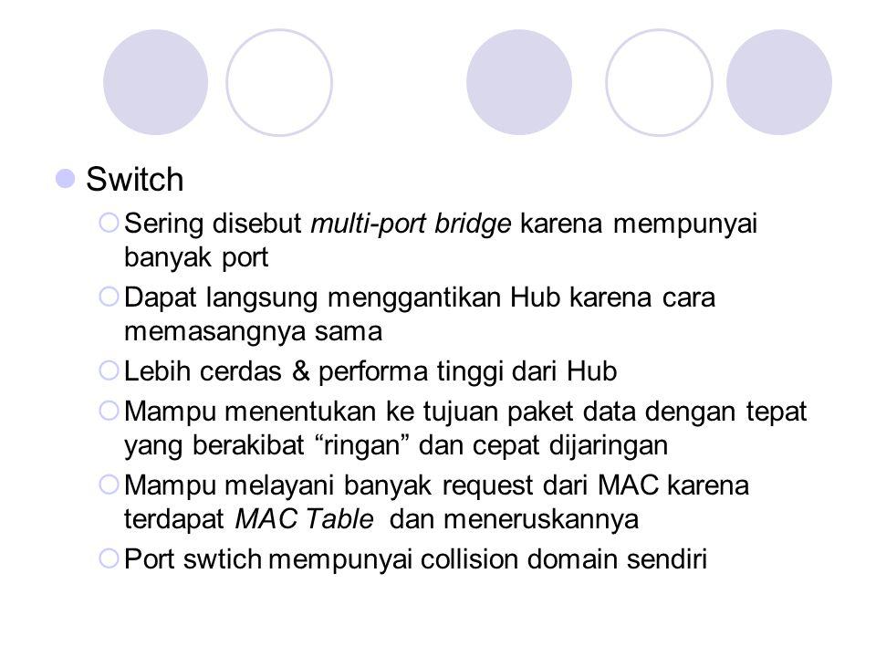 Switch  Sering disebut multi-port bridge karena mempunyai banyak port  Dapat langsung menggantikan Hub karena cara memasangnya sama  Lebih cerdas &