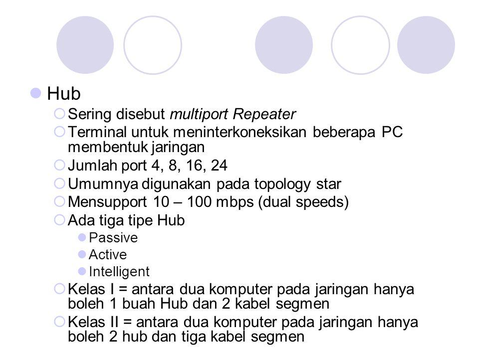 Hub  Sering disebut multiport Repeater  Terminal untuk meninterkoneksikan beberapa PC membentuk jaringan  Jumlah port 4, 8, 16, 24  Umumnya diguna