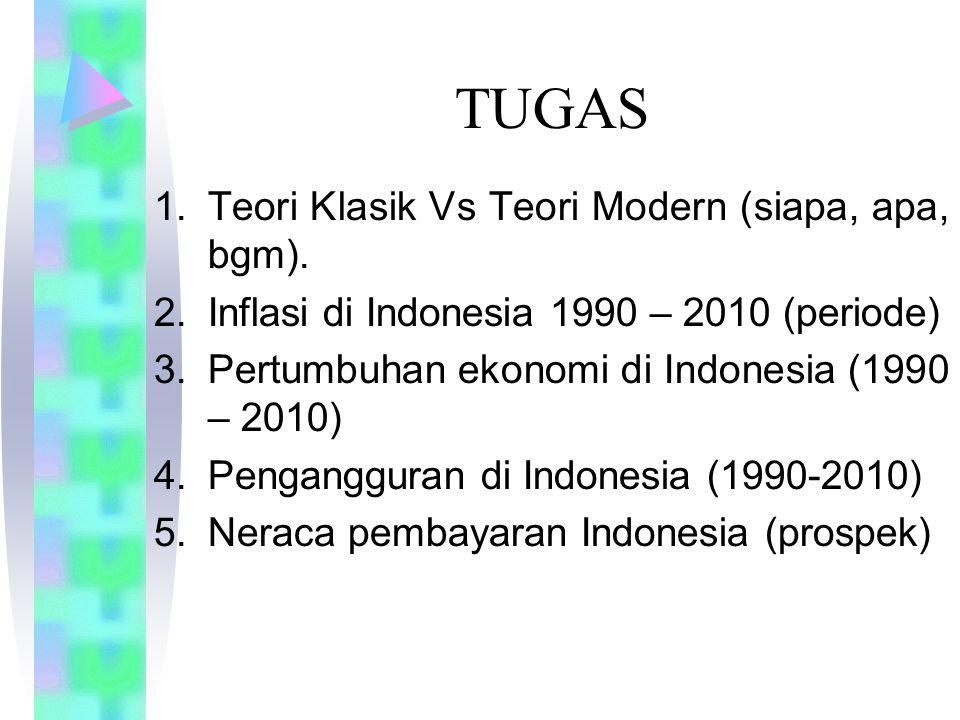 TUGAS 1.Teori Klasik Vs Teori Modern (siapa, apa, bgm). 2.Inflasi di Indonesia 1990 – 2010 (periode) 3.Pertumbuhan ekonomi di Indonesia (1990 – 2010)