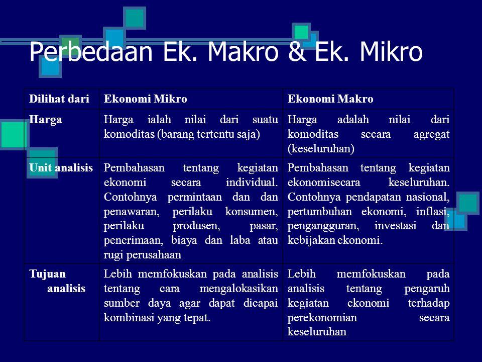 Fokus dalam Ekonomi Makro 1.Stabilitas harga 2. Pengangguran 3.