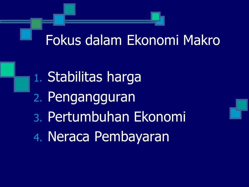 Fokus dalam Ekonomi Makro 1. Stabilitas harga 2. Pengangguran 3. Pertumbuhan Ekonomi 4. Neraca Pembayaran