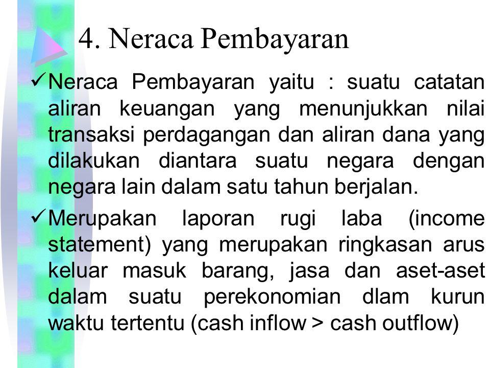 4. Neraca Pembayaran Neraca Pembayaran yaitu : suatu catatan aliran keuangan yang menunjukkan nilai transaksi perdagangan dan aliran dana yang dilakuk