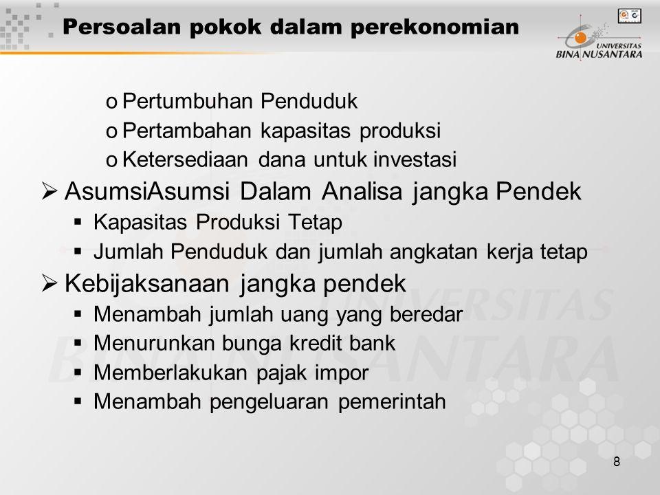8 Persoalan pokok dalam perekonomian oPertumbuhan Penduduk oPertambahan kapasitas produksi oKetersediaan dana untuk investasi  AsumsiAsumsi Dalam Ana