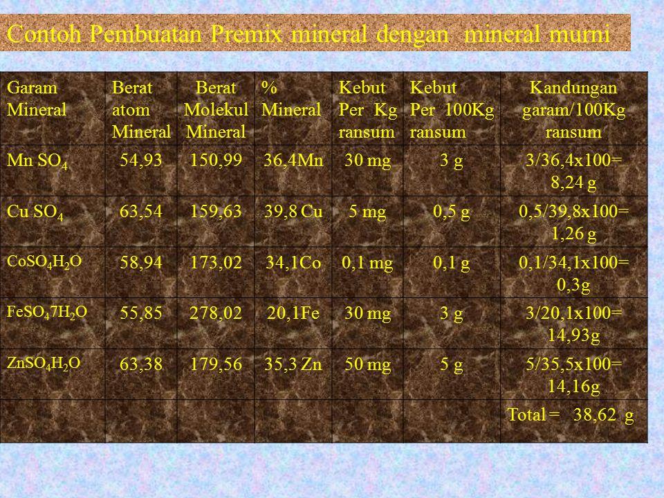 Contoh Pembuatan Premix mineral dengan mineral murni Garam Mineral Berat atom Mineral Berat Molekul Mineral % Mineral Kebut Per Kg ransum Kebut Per 10