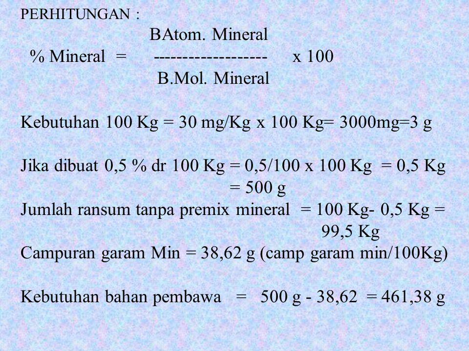 PERHITUNGAN : BAtom. Mineral % Mineral = ------------------- x 100 B.Mol. Mineral Kebutuhan 100 Kg = 30 mg/Kg x 100 Kg= 3000mg=3 g Jika dibuat 0,5 % d