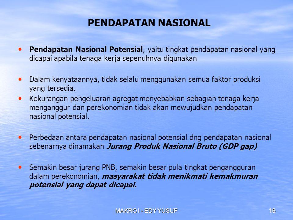 MAKRO I - EDY YUSUF16 PENDAPATAN NASIONAL Pendapatan Nasional Potensial, yaitu tingkat pendapatan nasional yang dicapai apabila tenaga kerja sepenuhnya digunakan Dalam kenyataannya, tidak selalu menggunakan semua faktor produksi yang tersedia.