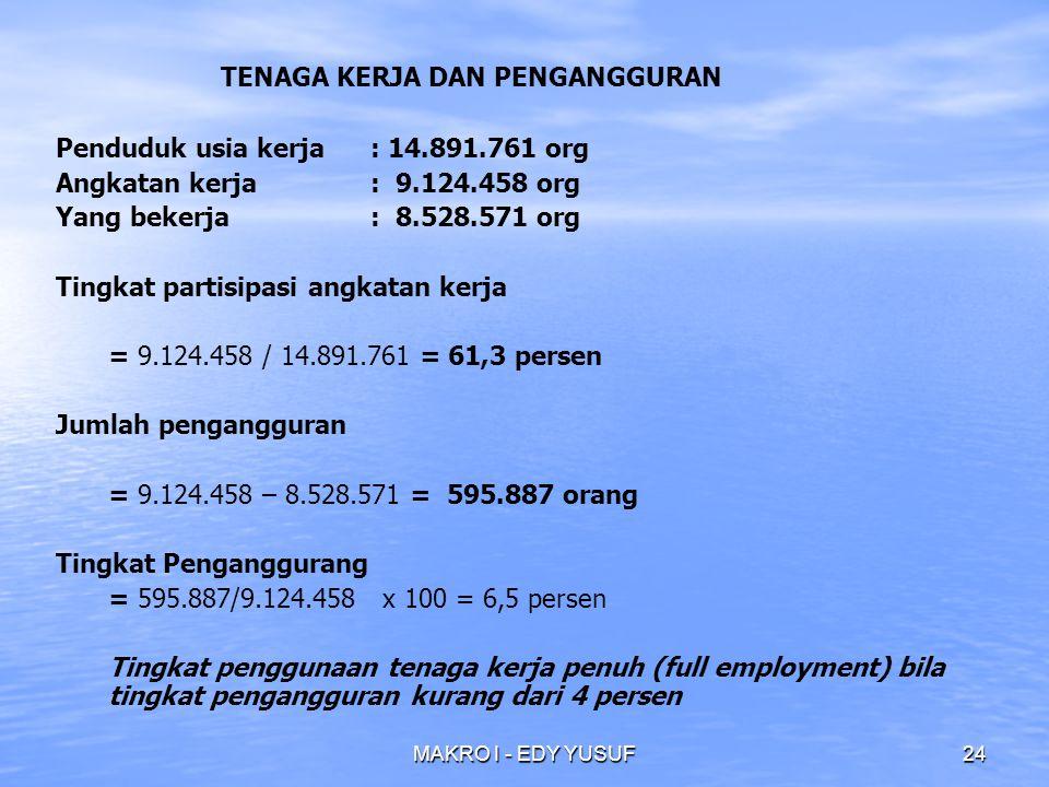 MAKRO I - EDY YUSUF24 Penduduk usia kerja : 14.891.761 org Angkatan kerja: 9.124.458 org Yang bekerja: 8.528.571 org Tingkat partisipasi angkatan kerja = 9.124.458 / 14.891.761 = 61,3 persen Jumlah pengangguran = 9.124.458 – 8.528.571 = 595.887 orang Tingkat Penganggurang = 595.887/9.124.458 x 100 = 6,5 persen Tingkat penggunaan tenaga kerja penuh (full employment) bila tingkat pengangguran kurang dari 4 persen TENAGA KERJA DAN PENGANGGURAN
