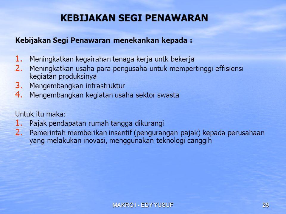 MAKRO I - EDY YUSUF29 Kebijakan Segi Penawaran menekankan kepada : 1.