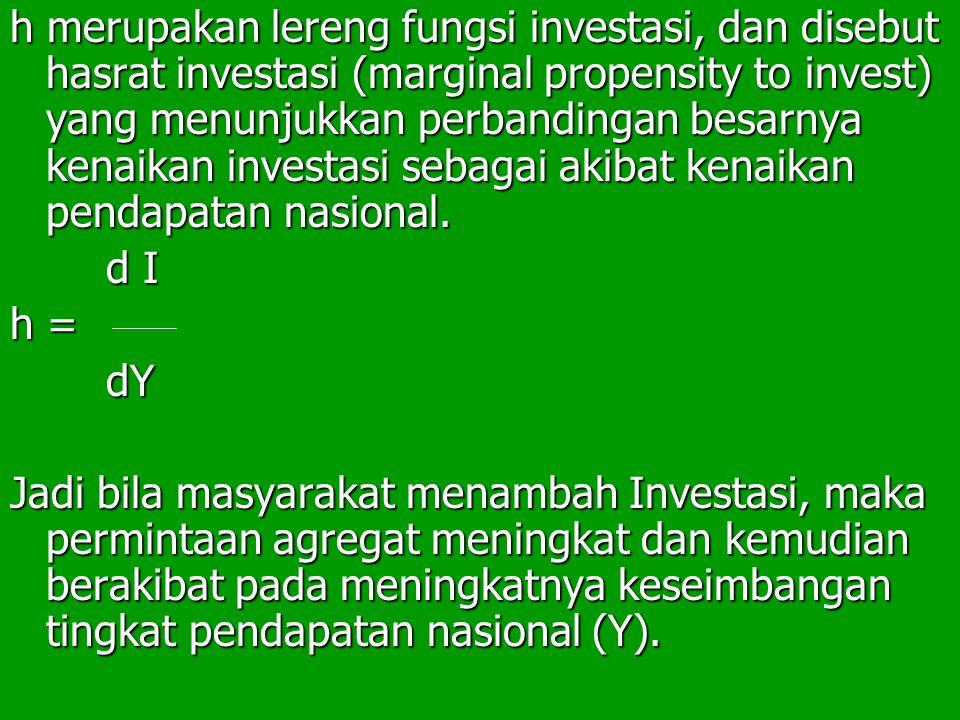 h merupakan lereng fungsi investasi, dan disebut hasrat investasi (marginal propensity to invest) yang menunjukkan perbandingan besarnya kenaikan inve