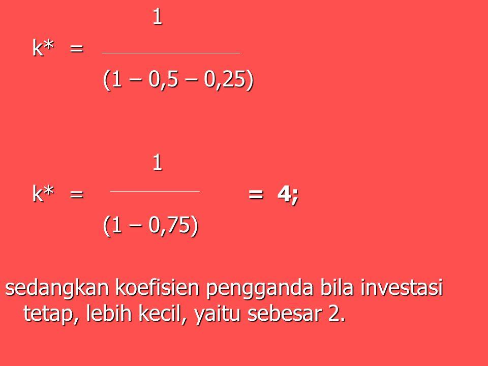 1 k* = k* = (1 – 0,5 – 0,25) (1 – 0,5 – 0,25) 1 k* = = 4; k* = = 4; (1 – 0,75) (1 – 0,75) sedangkan koefisien pengganda bila investasi tetap, lebih kecil, yaitu sebesar 2.