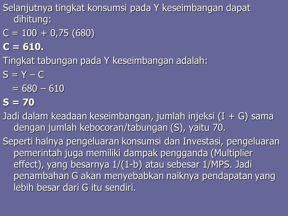 Selanjutnya tingkat konsumsi pada Y keseimbangan dapat dihitung: C = 100 + 0,75 (680) C = 610. Tingkat tabungan pada Y keseimbangan adalah: S = Y – C