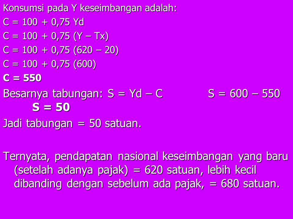 Konsumsi pada Y keseimbangan adalah: C = 100 + 0,75 Yd C = 100 + 0,75 (Y – Tx) C = 100 + 0,75 (620 – 20) C = 100 + 0,75 (600) C = 550 Besarnya tabungan: S = Yd – CS = 600 – 550 S = 50 Jadi tabungan = 50 satuan.