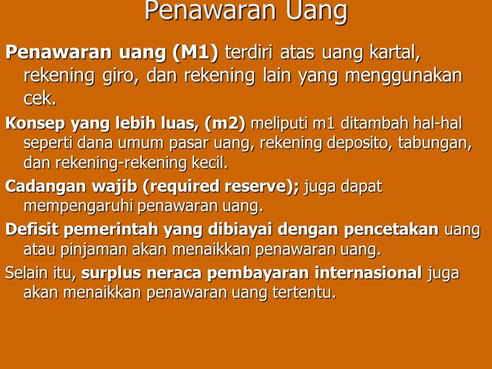 Penawaran Uang Penawaran uang (M1) terdiri atas uang kartal, rekening giro, dan rekening lain yang menggunakan cek.